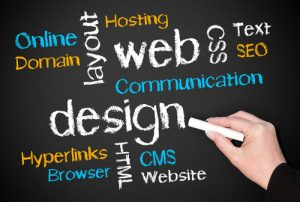 Read more about the article How To Create A Responsive Website Design for Your Business in Fort Myers & Cape Coral, Florida?
