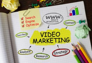 Read more about the article How Can Video Internet Marketing Help Improve Your Website Traffic?