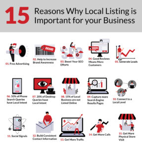Importance of Local Listing